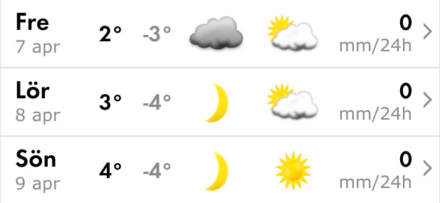 Forecast for the weekend as shown on 4 April, 06:42
