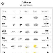 Drömme: 101 cm of snow