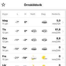 Örnsköldsvik: 76 cm of snow